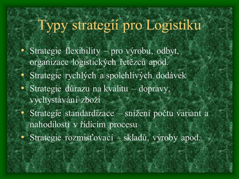 Typy strategií pro Logistiku