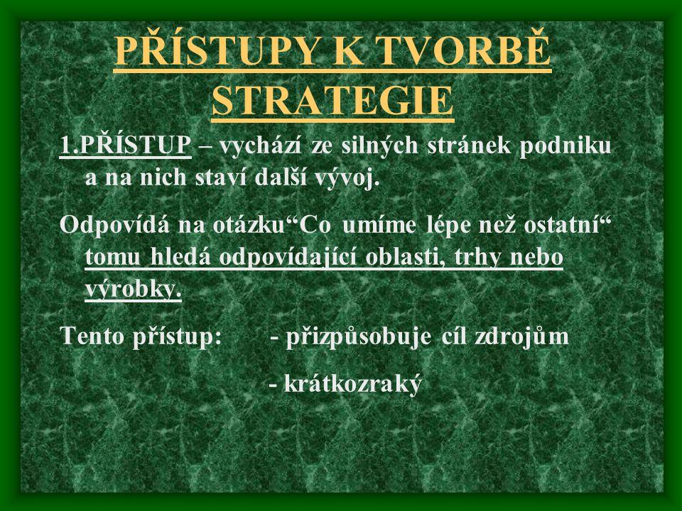 PŘÍSTUPY K TVORBĚ STRATEGIE