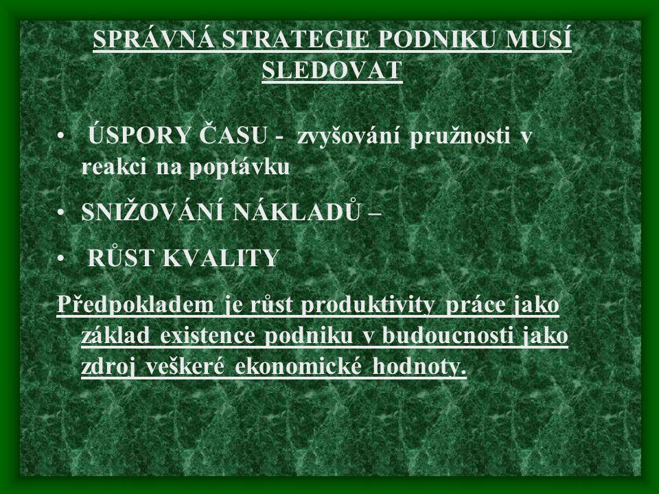 SPRÁVNÁ STRATEGIE PODNIKU MUSÍ SLEDOVAT