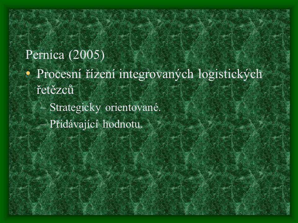 Procesní řízení integrovaných logistických řetězců