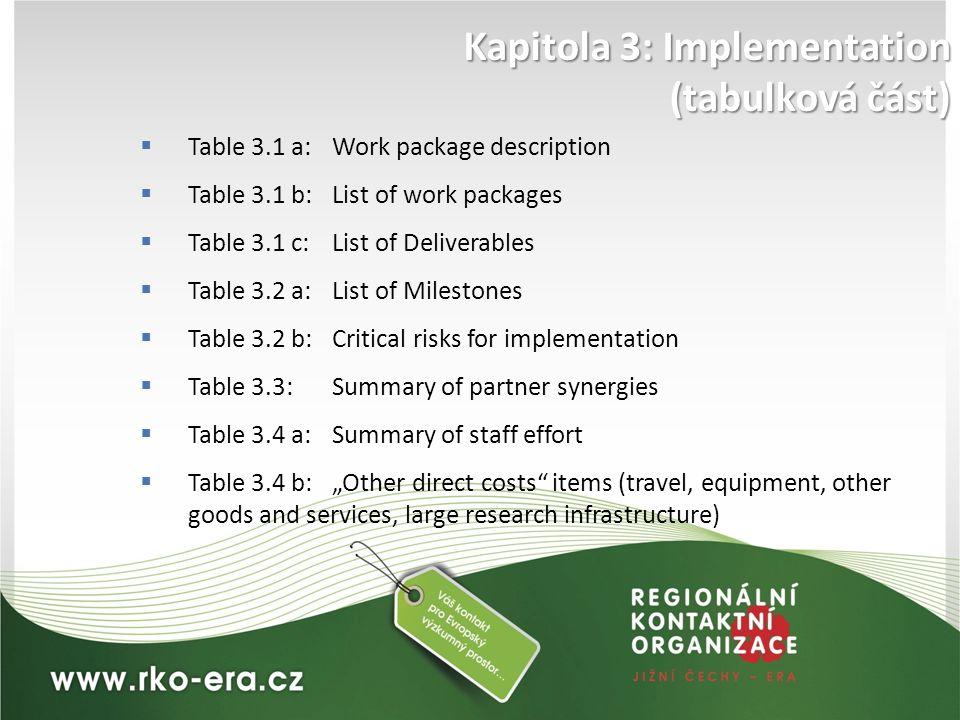 Kapitola 3: Implementation (tabulková část)