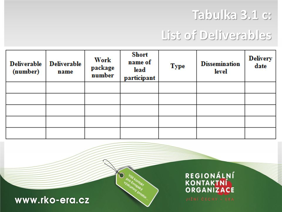 Tabulka 3.1 c: List of Deliverables