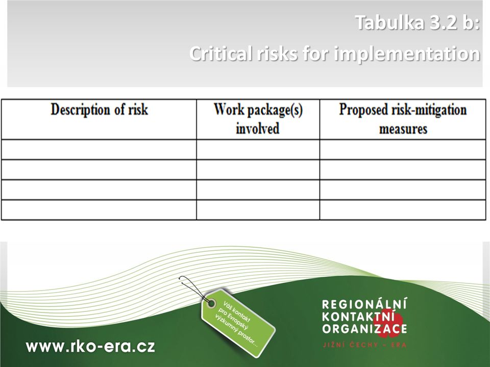 Tabulka 3.2 b: Critical risks for implementation