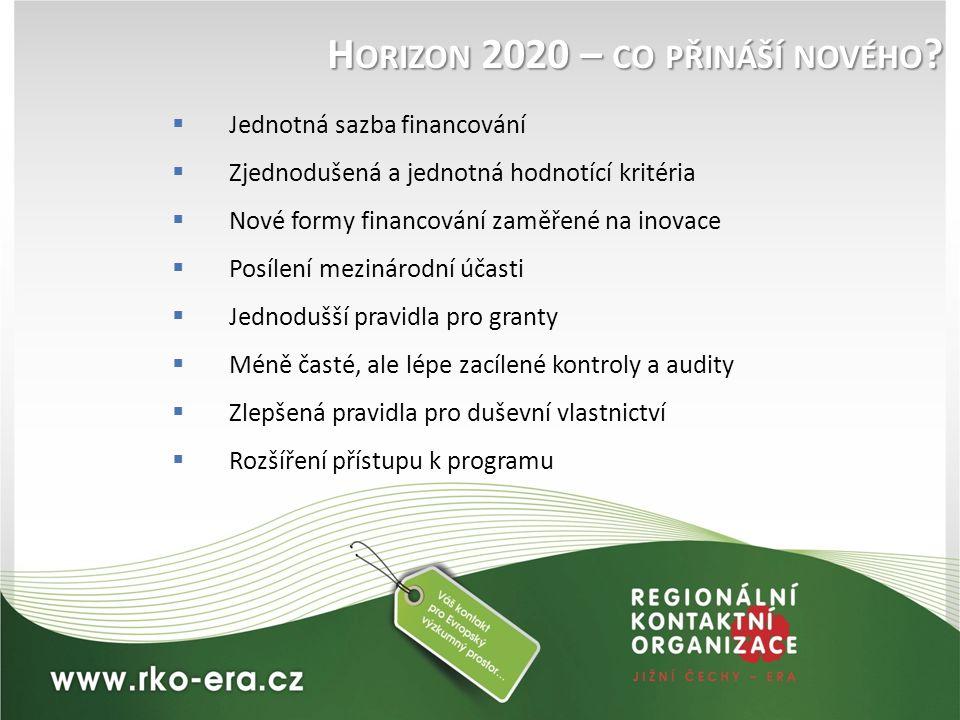 Horizon 2020 – co přináší nového