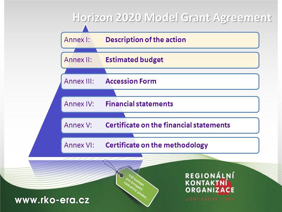 Horizon 2020 Model Grant Agreement
