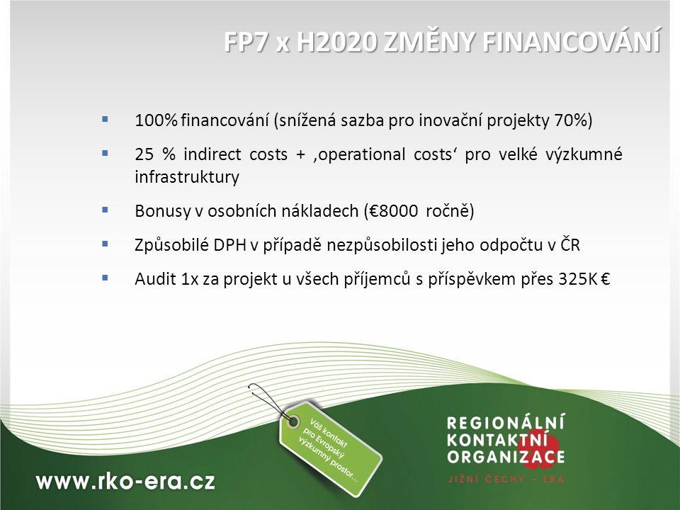 FP7 x H2020 ZMĚNY FINANCOVÁNÍ