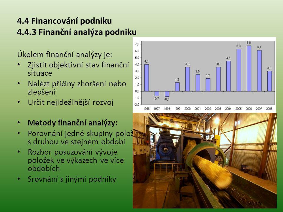 4.4 Financování podniku 4.4.3 Finanční analýza podniku
