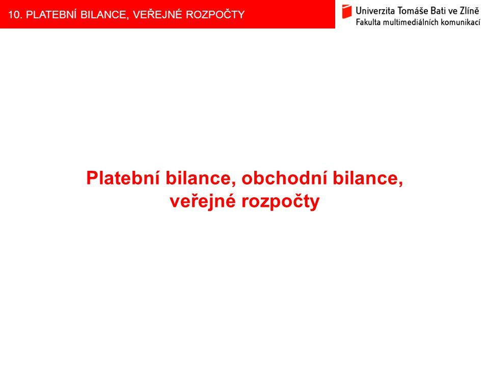 Platební bilance, obchodní bilance, veřejné rozpočty