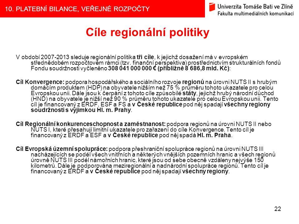 Cíle regionální politiky