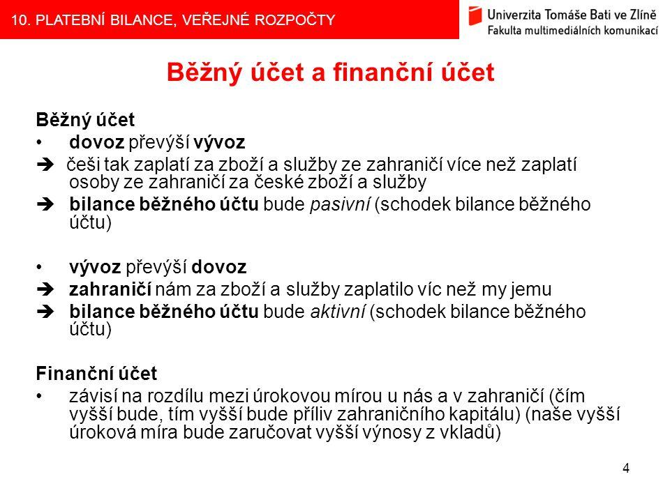 Běžný účet a finanční účet