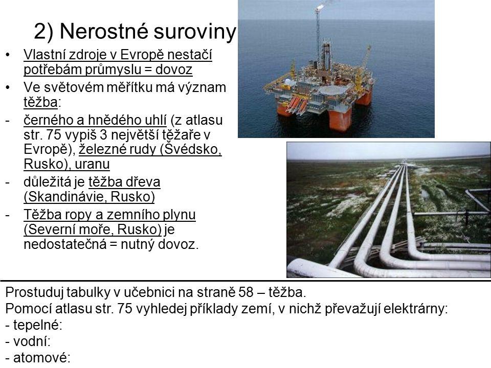 2) Nerostné suroviny Vlastní zdroje v Evropě nestačí potřebám průmyslu = dovoz. Ve světovém měřítku má význam těžba: