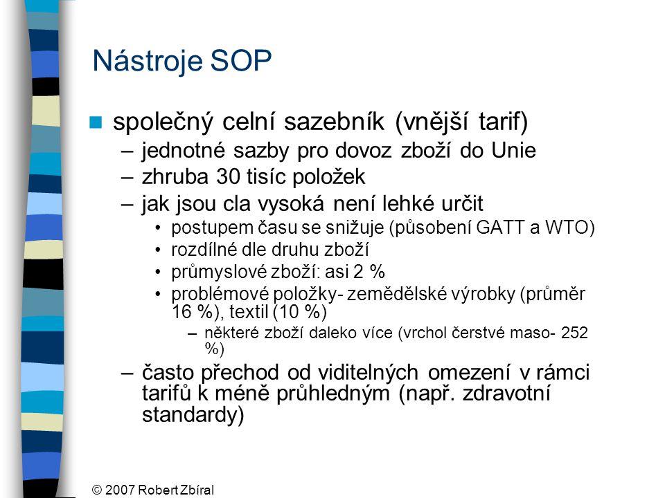 Nástroje SOP společný celní sazebník (vnější tarif)
