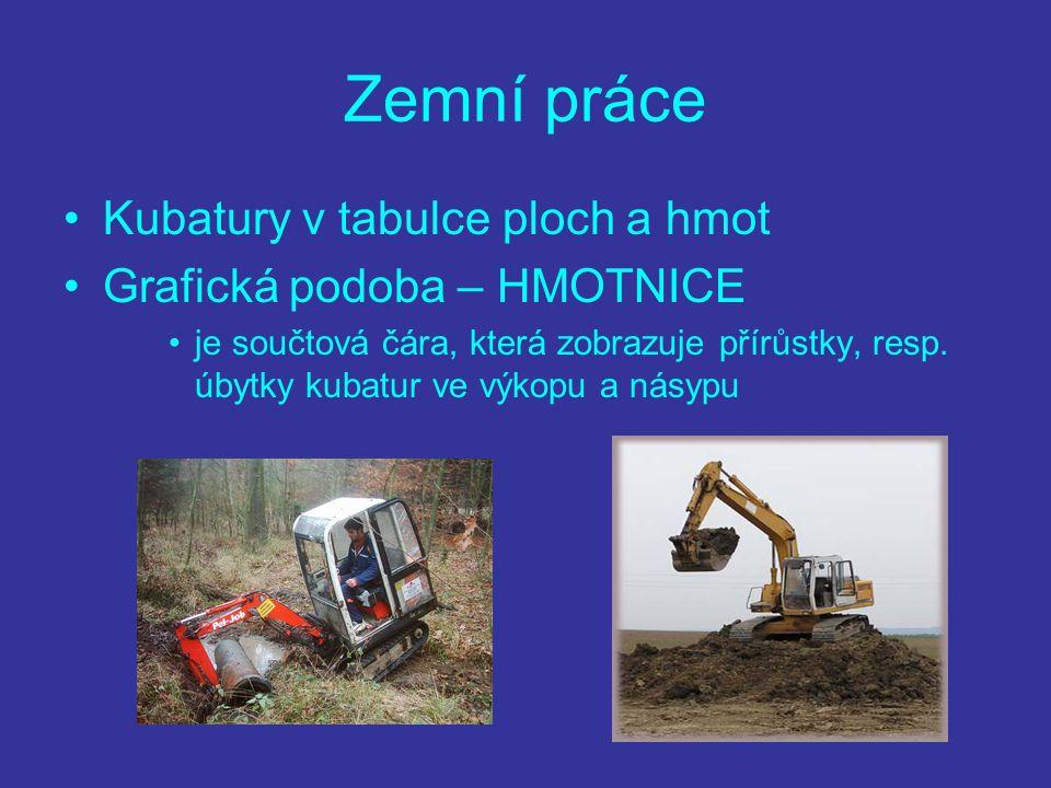 Zemní práce Kubatury v tabulce ploch a hmot Grafická podoba – HMOTNICE