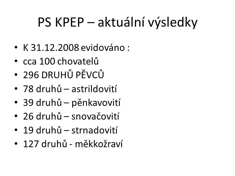 PS KPEP – aktuální výsledky