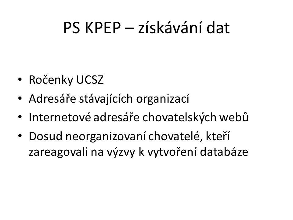 PS KPEP – získávání dat Ročenky UCSZ Adresáře stávajících organizací