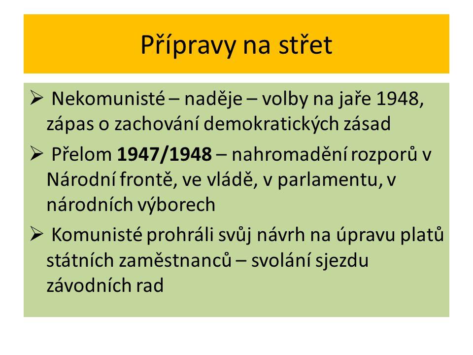 Přípravy na střet Nekomunisté – naděje – volby na jaře 1948, zápas o zachování demokratických zásad.