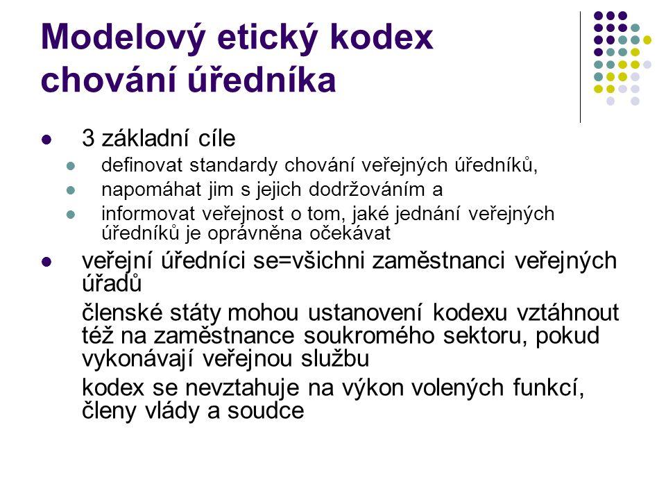 Modelový etický kodex chování úředníka
