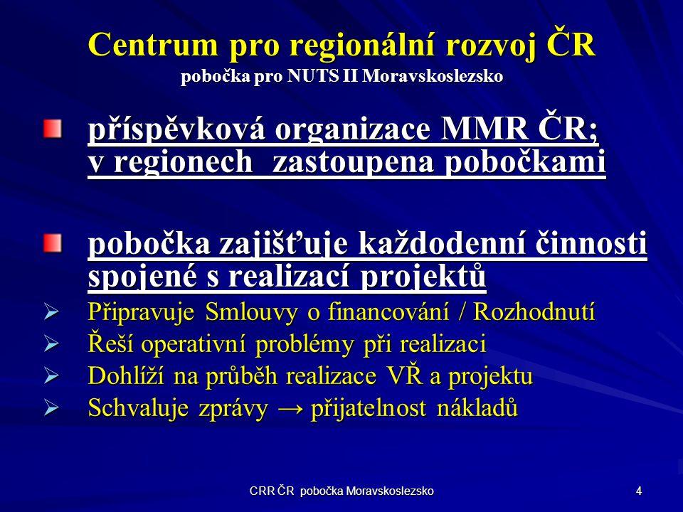 Centrum pro regionální rozvoj ČR pobočka pro NUTS II Moravskoslezsko