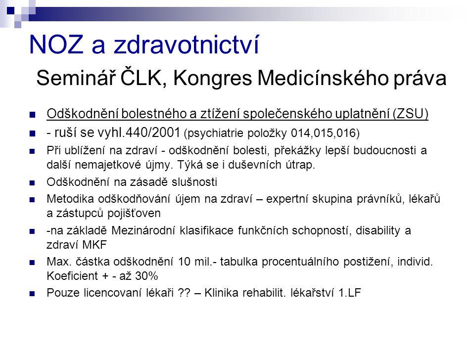 NOZ a zdravotnictví Seminář ČLK, Kongres Medicínského práva