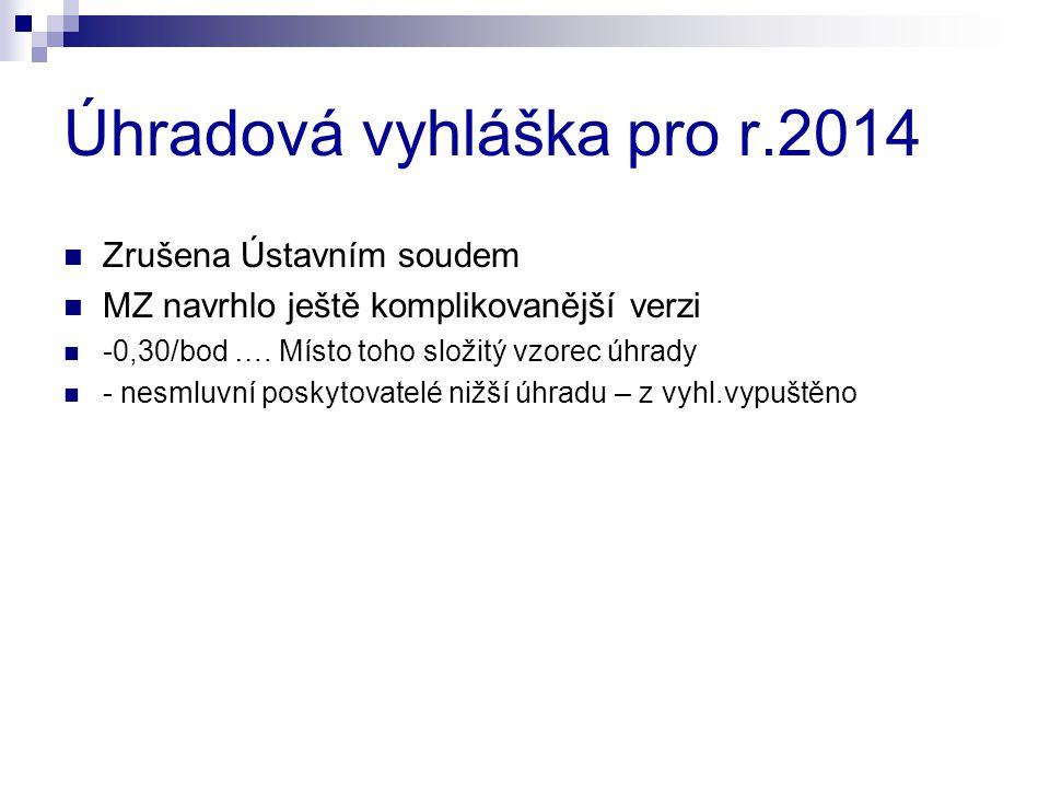 Úhradová vyhláška pro r.2014