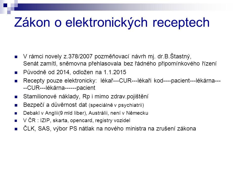 Zákon o elektronických receptech