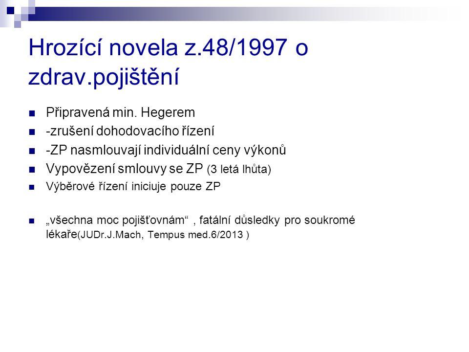Hrozící novela z.48/1997 o zdrav.pojištění