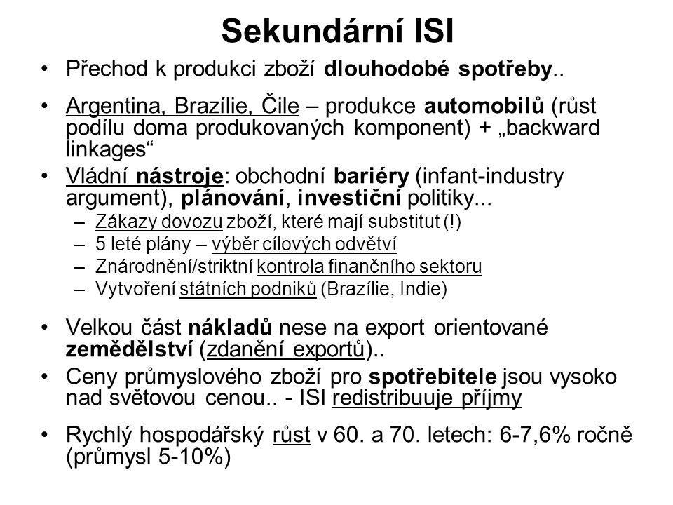 Sekundární ISI Přechod k produkci zboží dlouhodobé spotřeby..