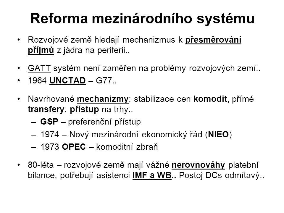 Reforma mezinárodního systému