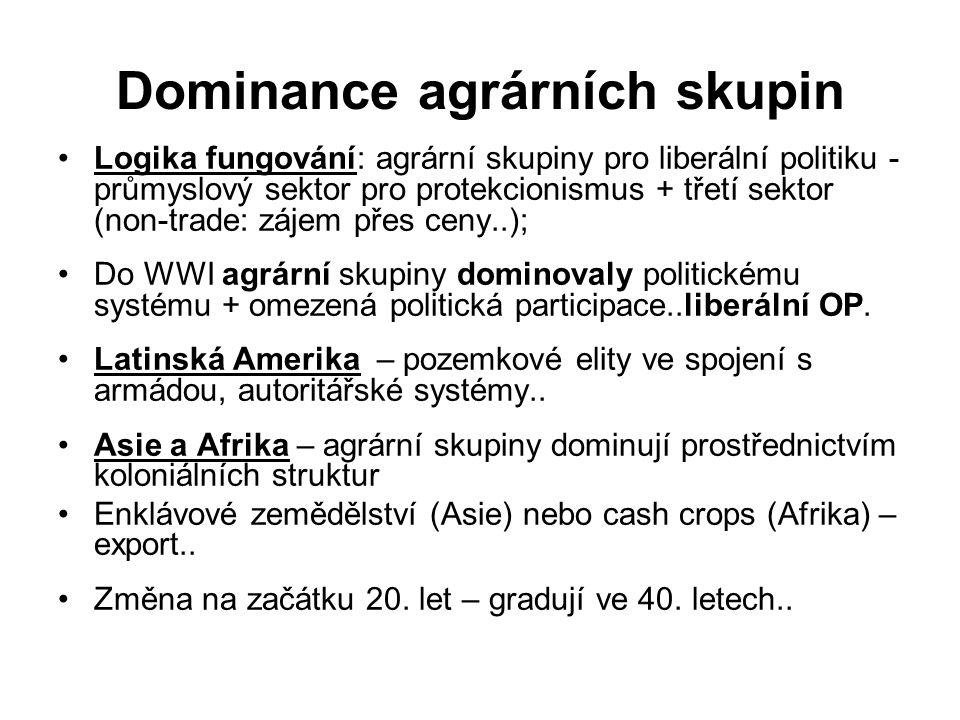 Dominance agrárních skupin