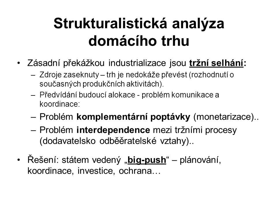 Strukturalistická analýza domácího trhu