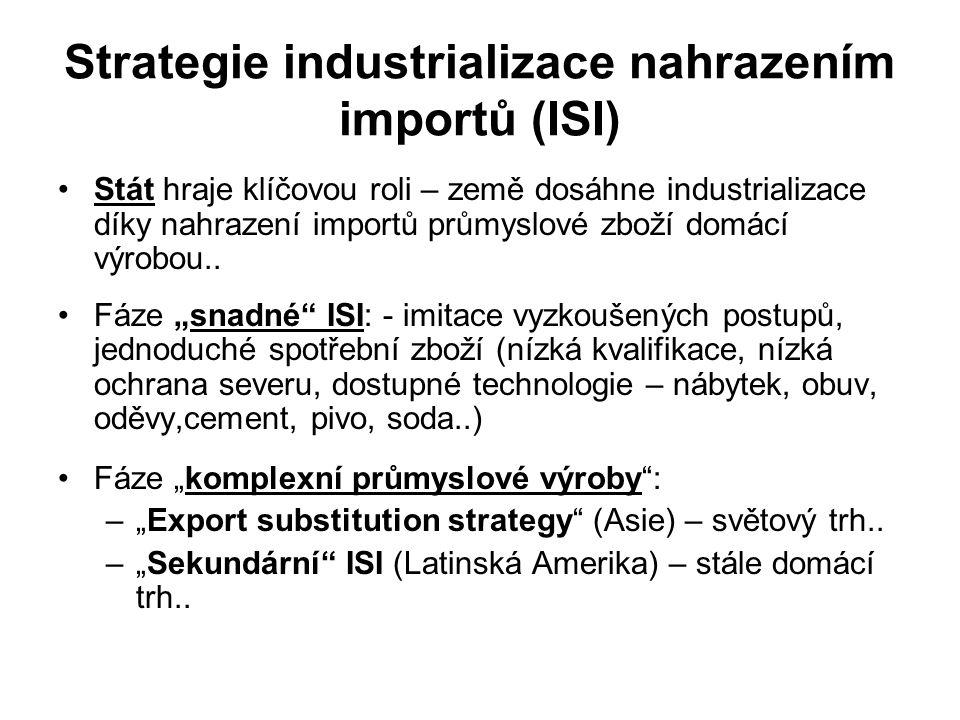 Strategie industrializace nahrazením importů (ISI)
