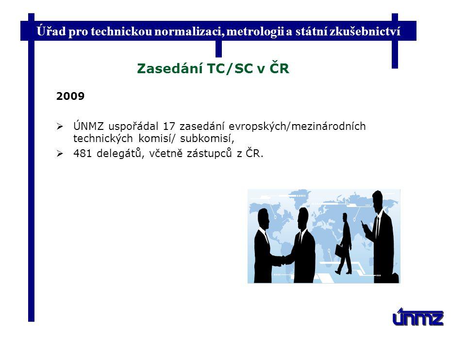Zasedání TC/SC v ČR 2009. ÚNMZ uspořádal 17 zasedání evropských/mezinárodních technických komisí/ subkomisí,