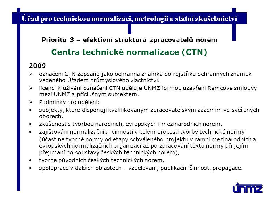 Priorita 3 – efektivní struktura zpracovatelů norem Centra technické normalizace (CTN)