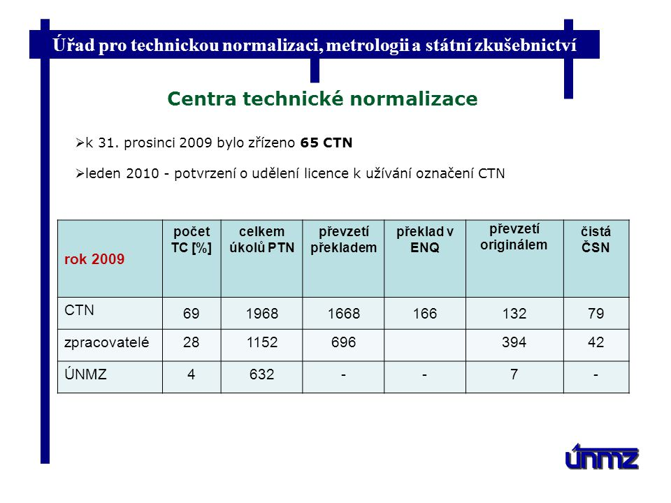 Centra technické normalizace