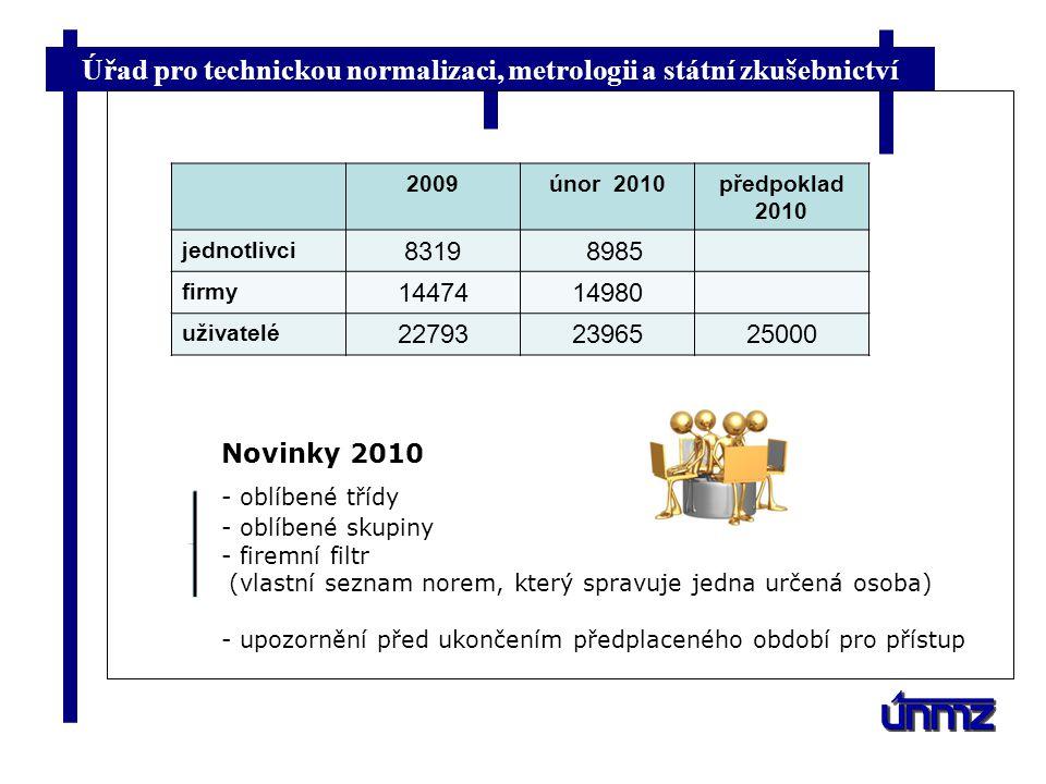 Novinky 2010. - oblíbené třídy. - oblíbené skupiny. - firemní filtr