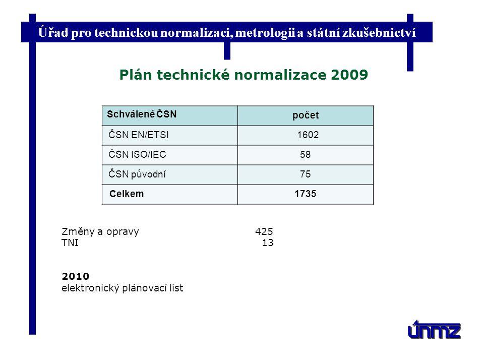 Plán technické normalizace 2009