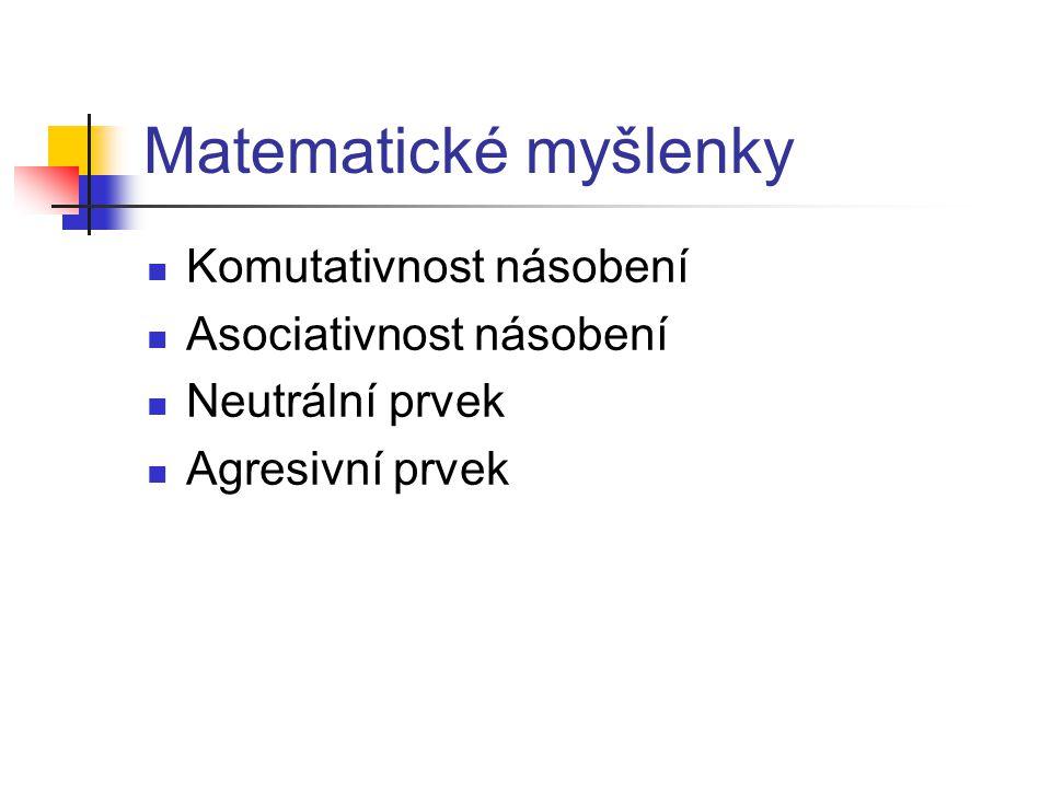 Matematické myšlenky Komutativnost násobení Asociativnost násobení