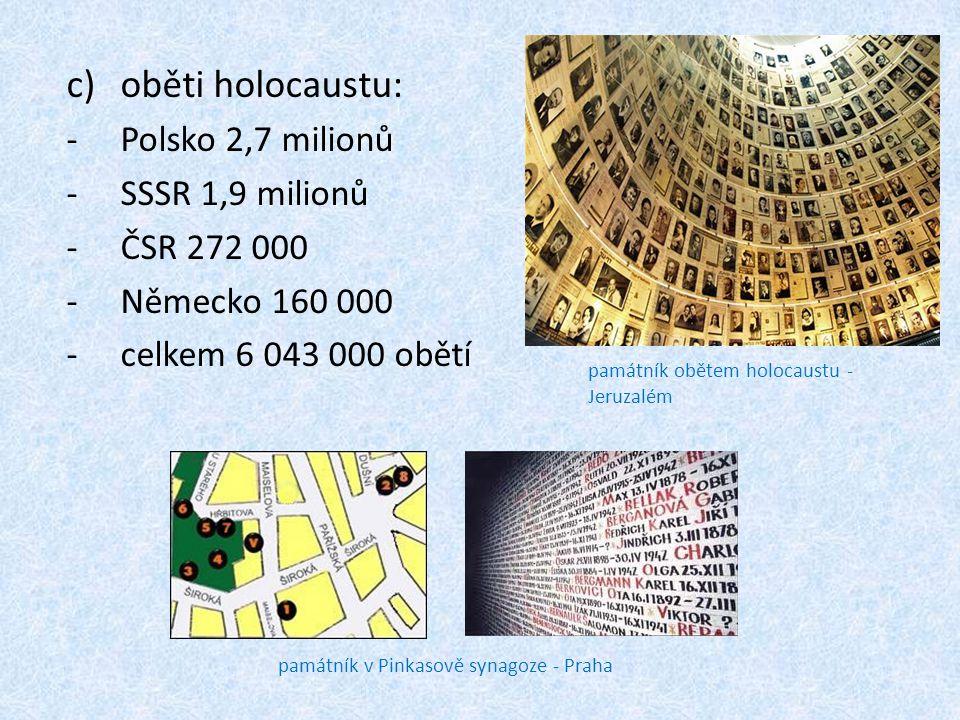 oběti holocaustu: Polsko 2,7 milionů SSSR 1,9 milionů ČSR 272 000