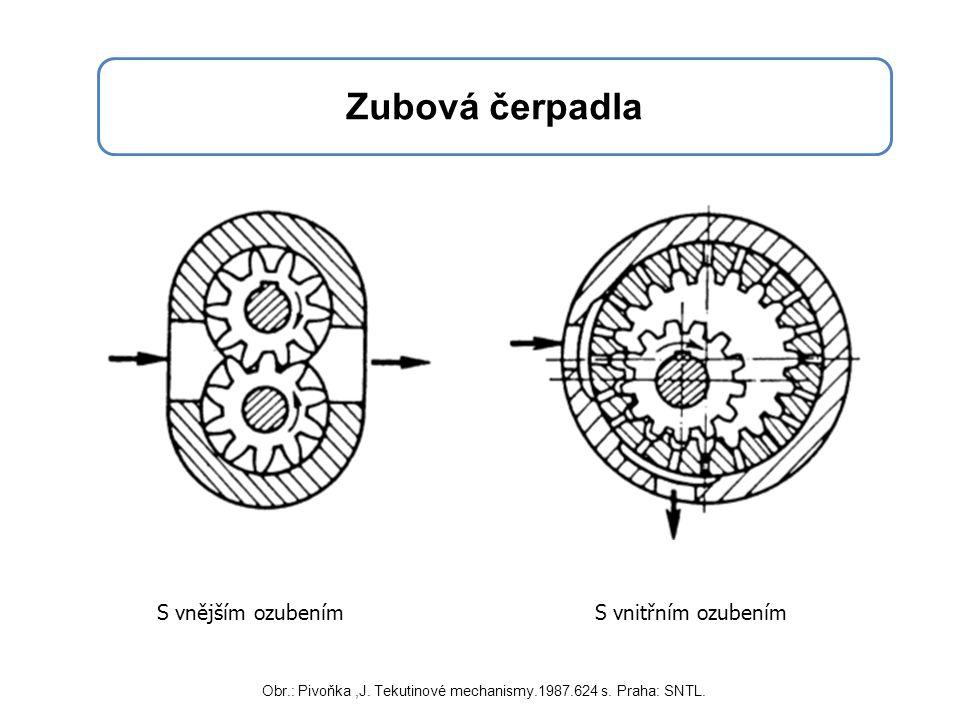 Obr.: Pivoňka ,J. Tekutinové mechanismy.1987.624 s. Praha: SNTL.