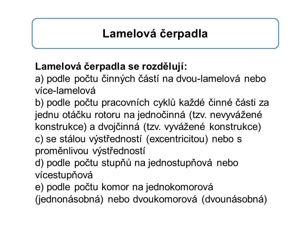 Lamelová čerpadla Lamelová čerpadla se rozdělují: