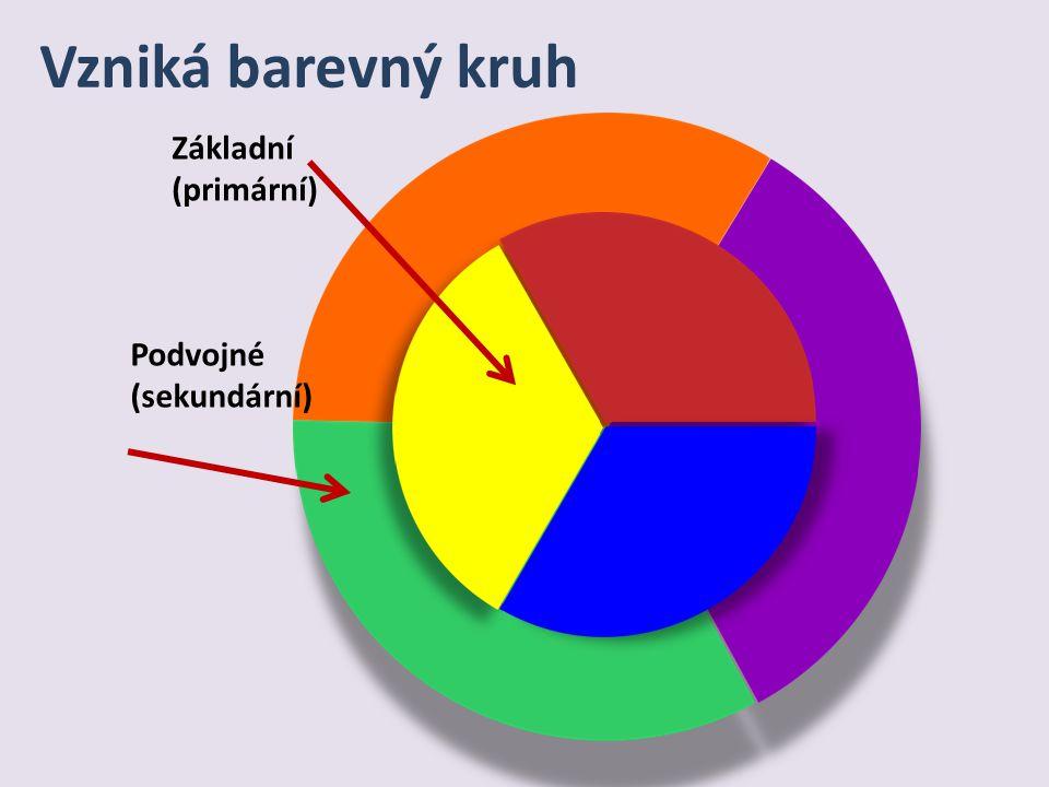 Vzniká barevný kruh Základní (primární) Podvojné (sekundární)