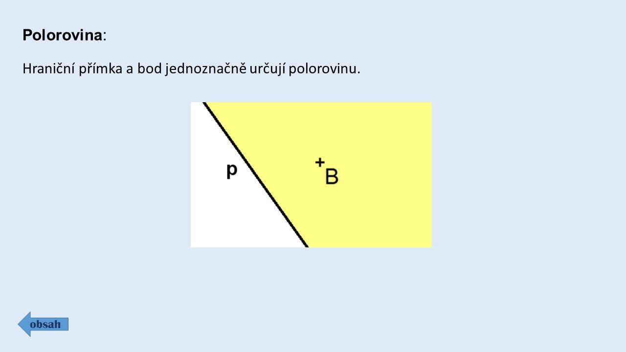 Hraniční přímka a bod jednoznačně určují polorovinu.