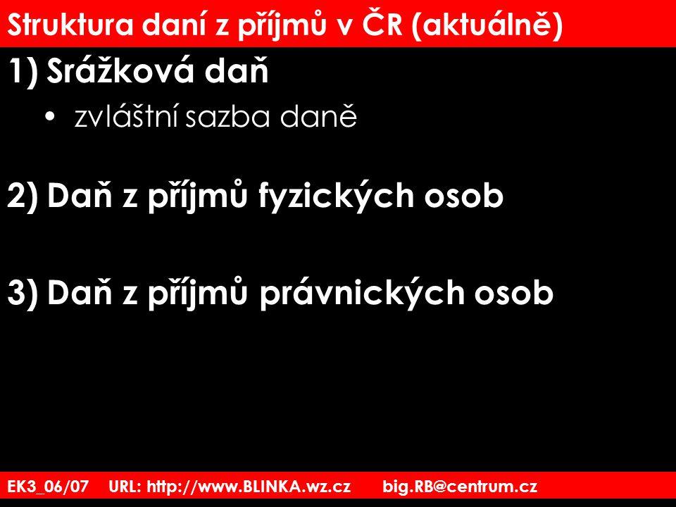 Struktura daní z příjmů v ČR (aktuálně)