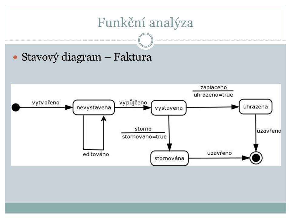 Funkční analýza Stavový diagram – Faktura