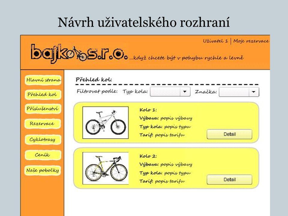 Návrh uživatelského rozhraní