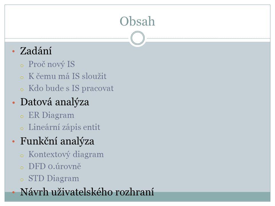 Obsah Zadání Datová analýza Funkční analýza