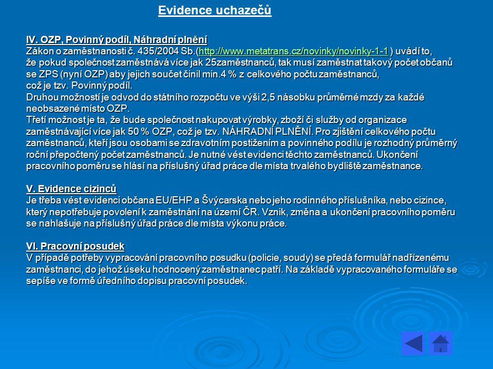Evidence uchazečů IV. OZP, Povinný podíl, Náhradní plnění
