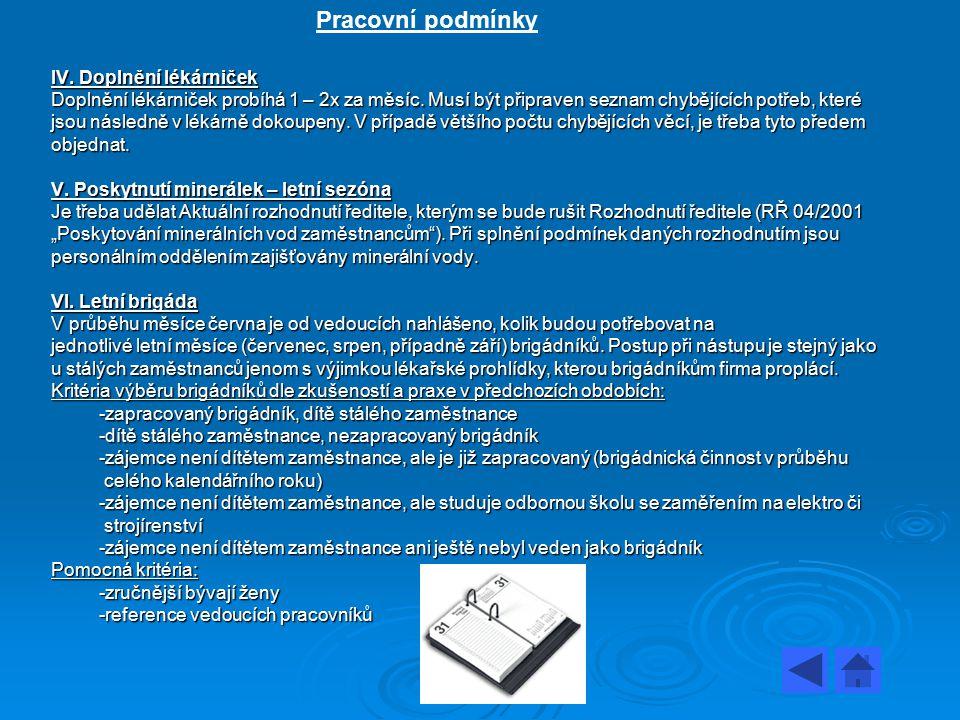 Pracovní podmínky IV. Doplnění lékárniček