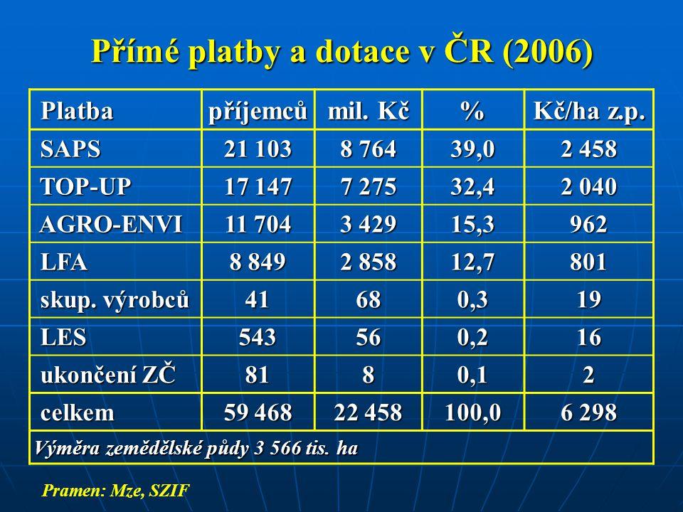 Přímé platby a dotace v ČR (2006)