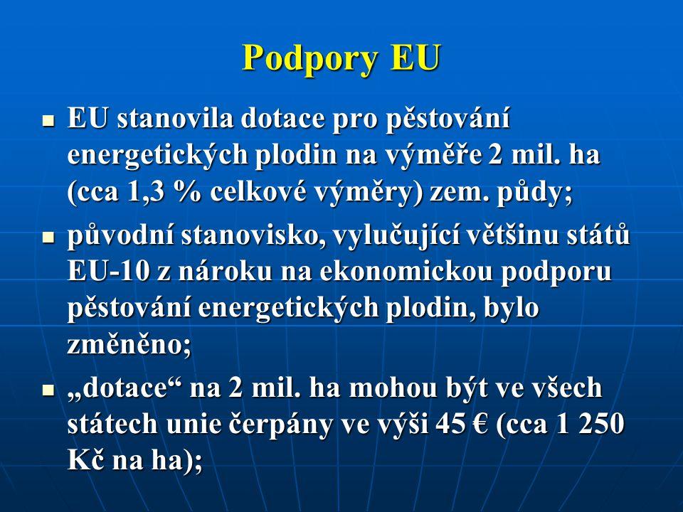 Podpory EU EU stanovila dotace pro pěstování energetických plodin na výměře 2 mil. ha (cca 1,3 % celkové výměry) zem. půdy;